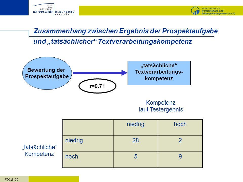 Zusammenhang zwischen Ergebnis der Prospektaufgabe