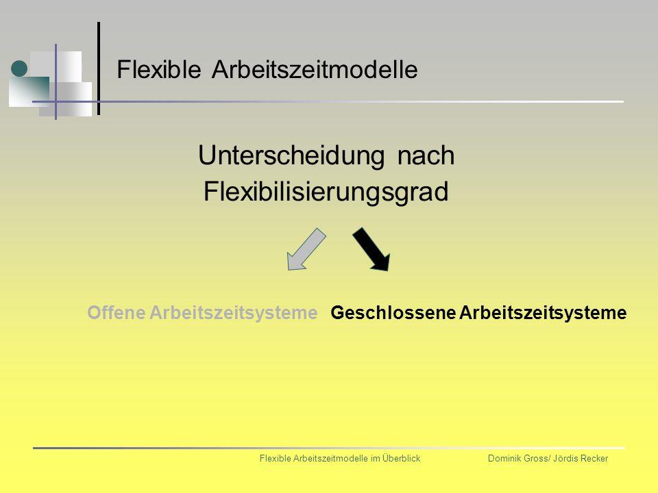 Flexible Arbeitszeitmodelle