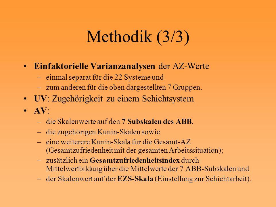 Methodik (3/3) Einfaktorielle Varianzanalysen der AZ-Werte