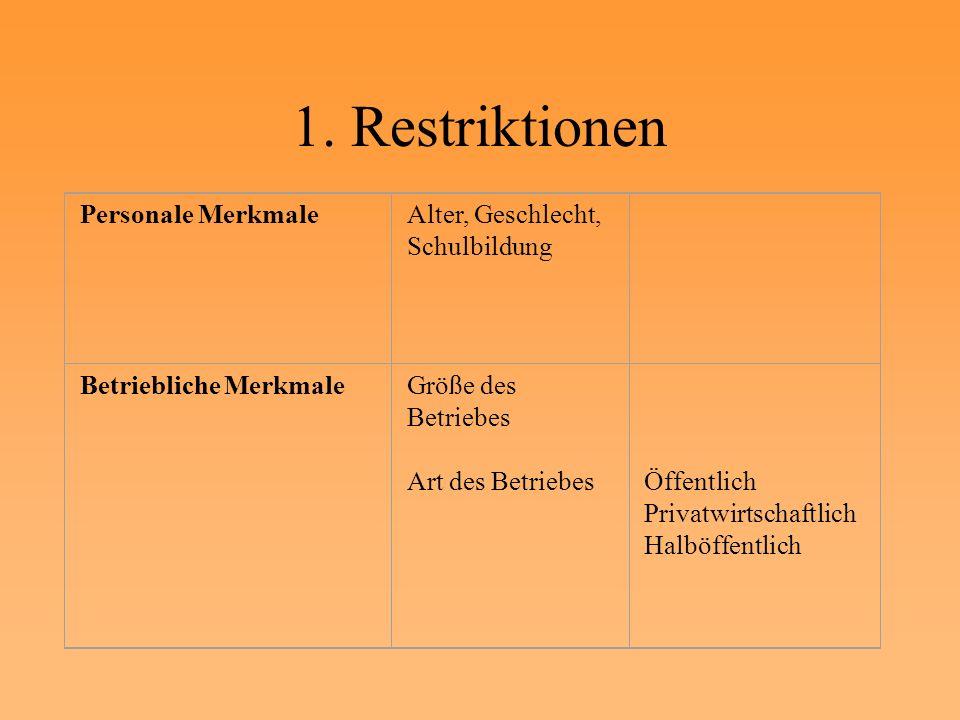1. Restriktionen Personale Merkmale Alter, Geschlecht, Schulbildung