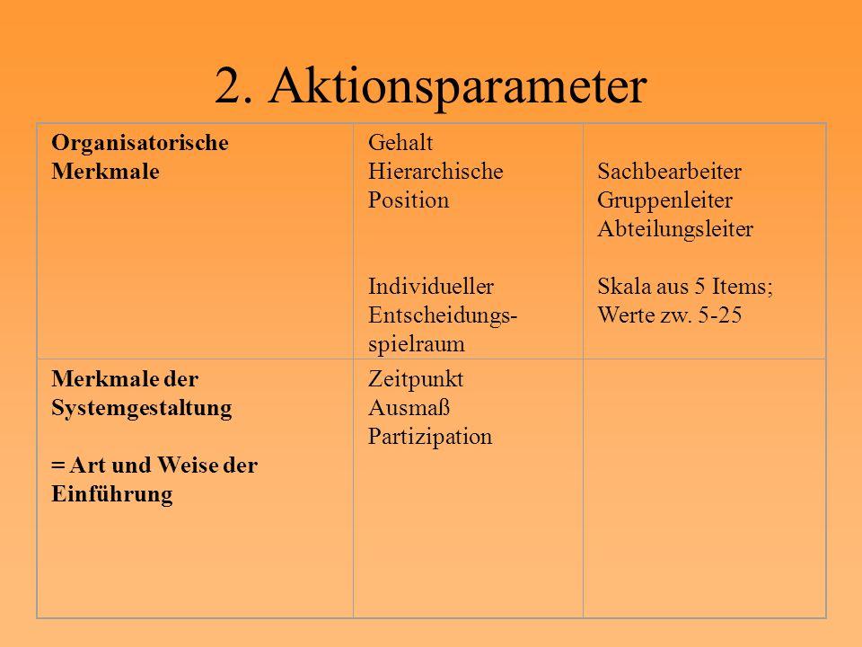 2. Aktionsparameter Organisatorische Merkmale Gehalt