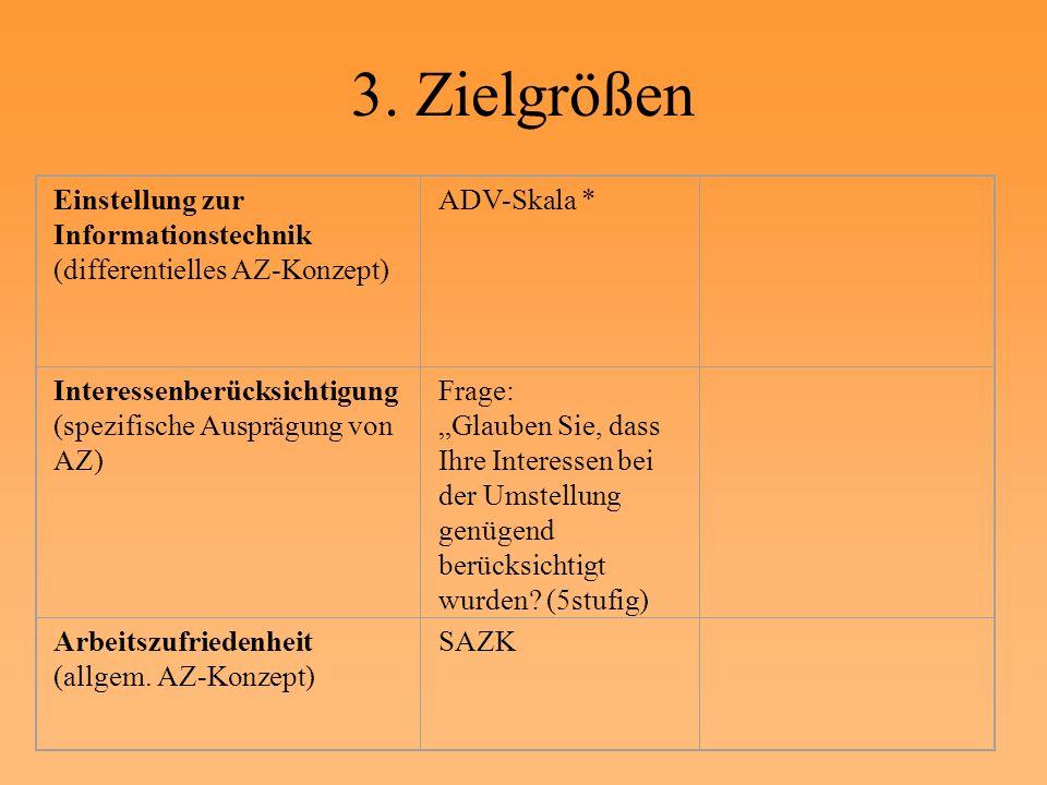 3. Zielgrößen Einstellung zur Informationstechnik (differentielles AZ-Konzept) ADV-Skala *
