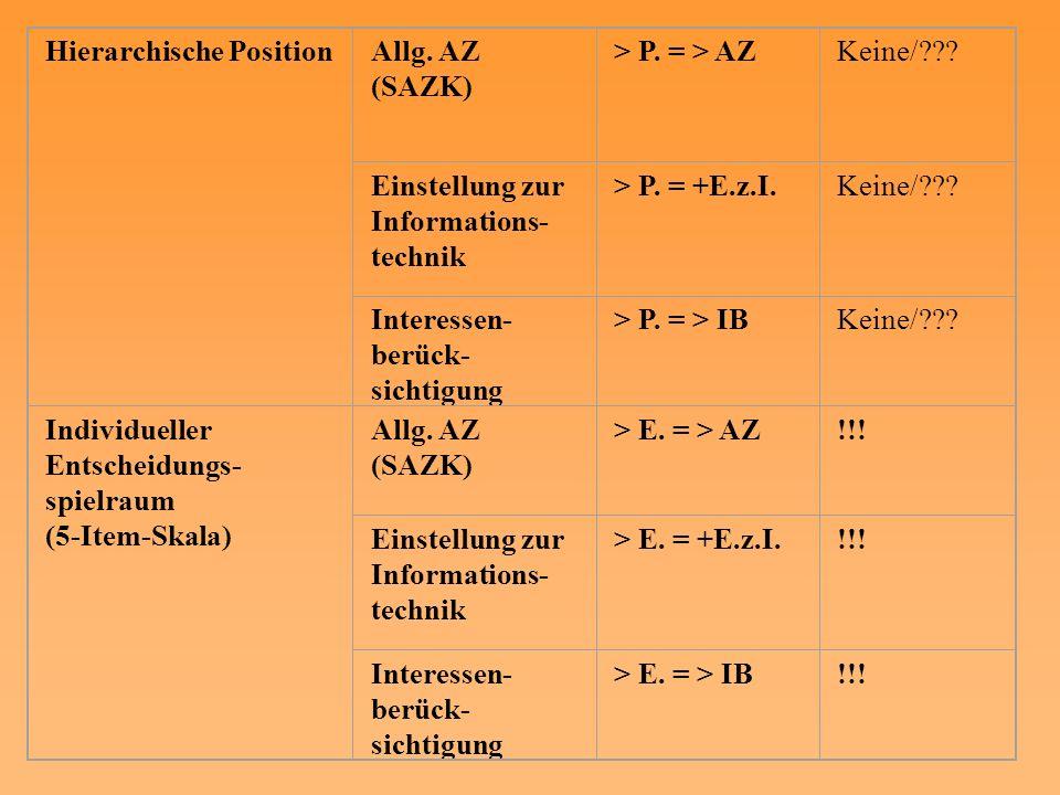 Hierarchische Position