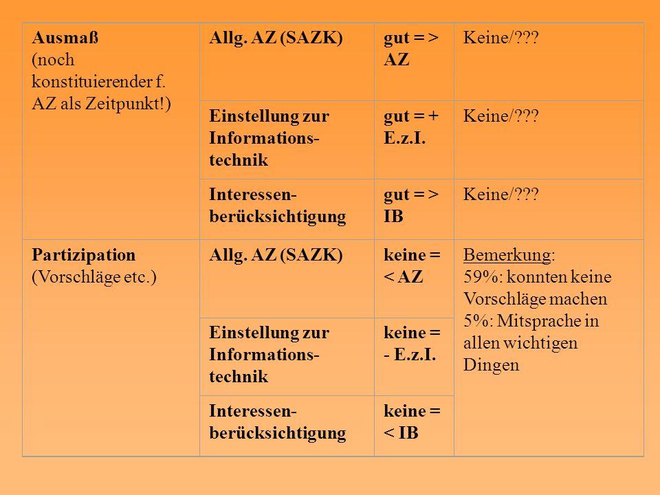 Ausmaß (noch konstituierender f. AZ als Zeitpunkt!) Allg. AZ (SAZK) gut = > AZ. Keine/ Einstellung zur Informations-technik.