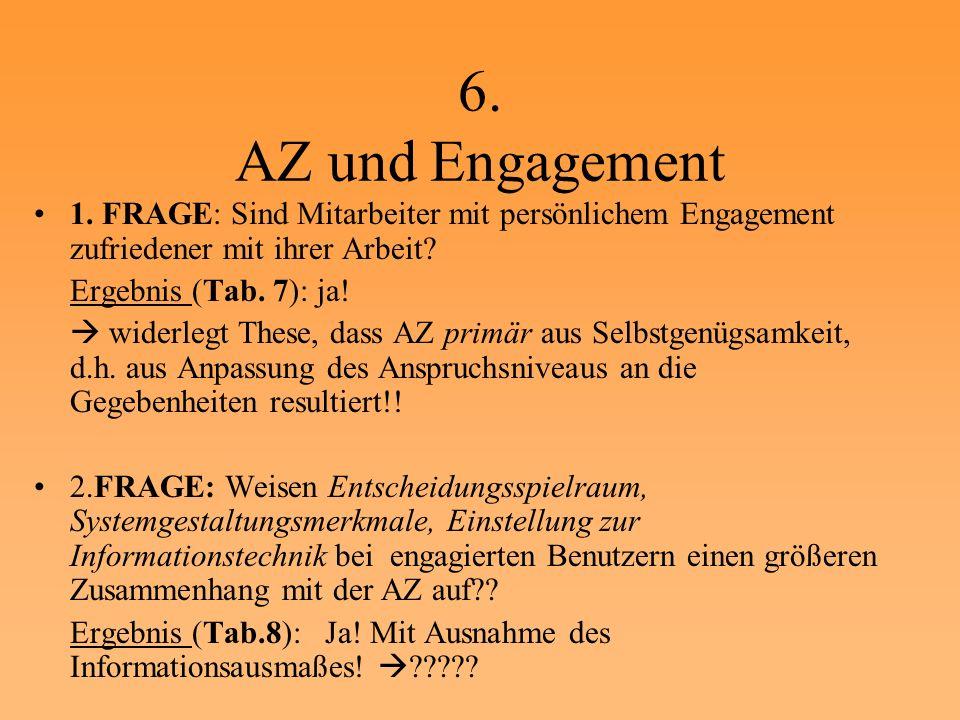 6. AZ und Engagement 1. FRAGE: Sind Mitarbeiter mit persönlichem Engagement zufriedener mit ihrer Arbeit