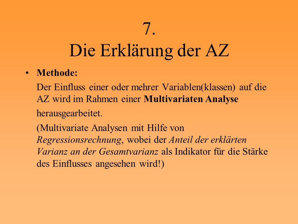 7. Die Erklärung der AZ Methode: