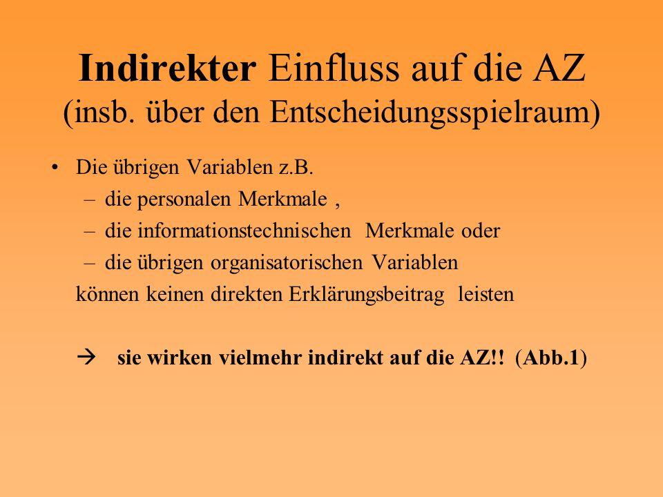 Indirekter Einfluss auf die AZ (insb. über den Entscheidungsspielraum)