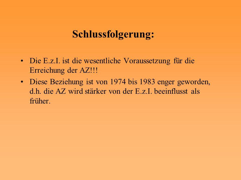 Schlussfolgerung: Die E.z.I. ist die wesentliche Voraussetzung für die Erreichung der AZ!!!
