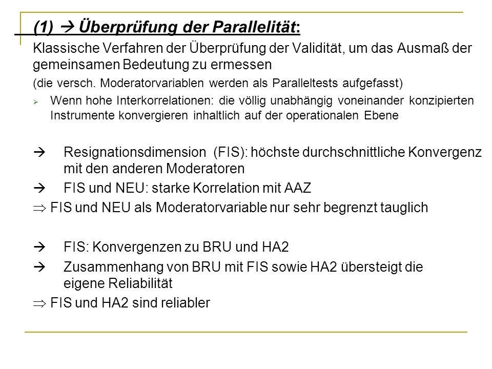  FIS und NEU: starke Korrelation mit AAZ