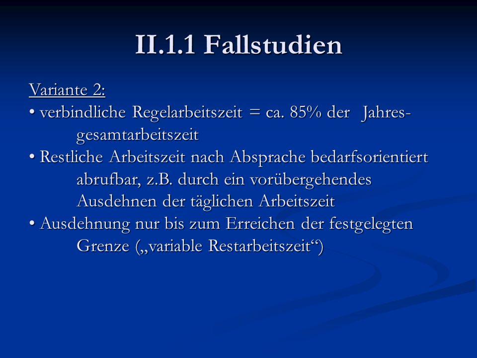 II.1.1 Fallstudien Variante 2: