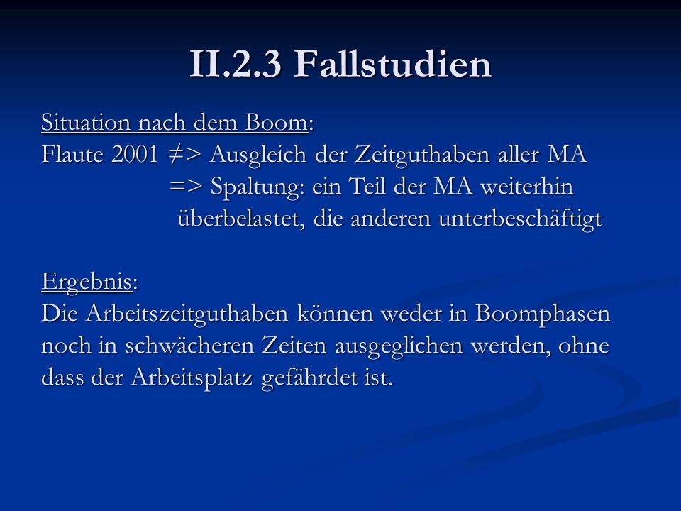 II.2.3 Fallstudien Situation nach dem Boom: