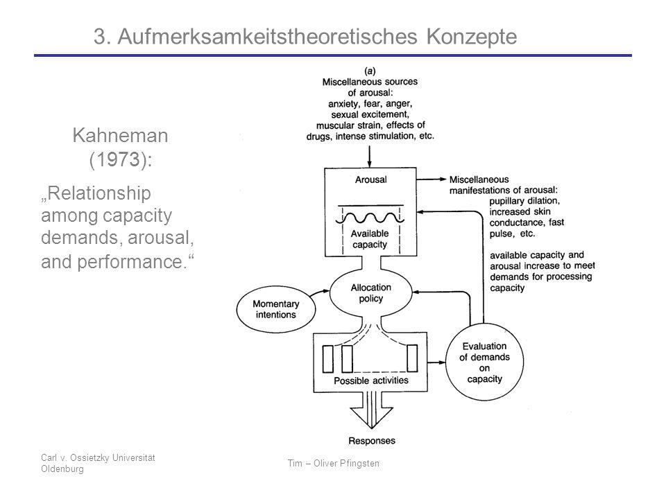 3. Aufmerksamkeitstheoretisches Konzepte