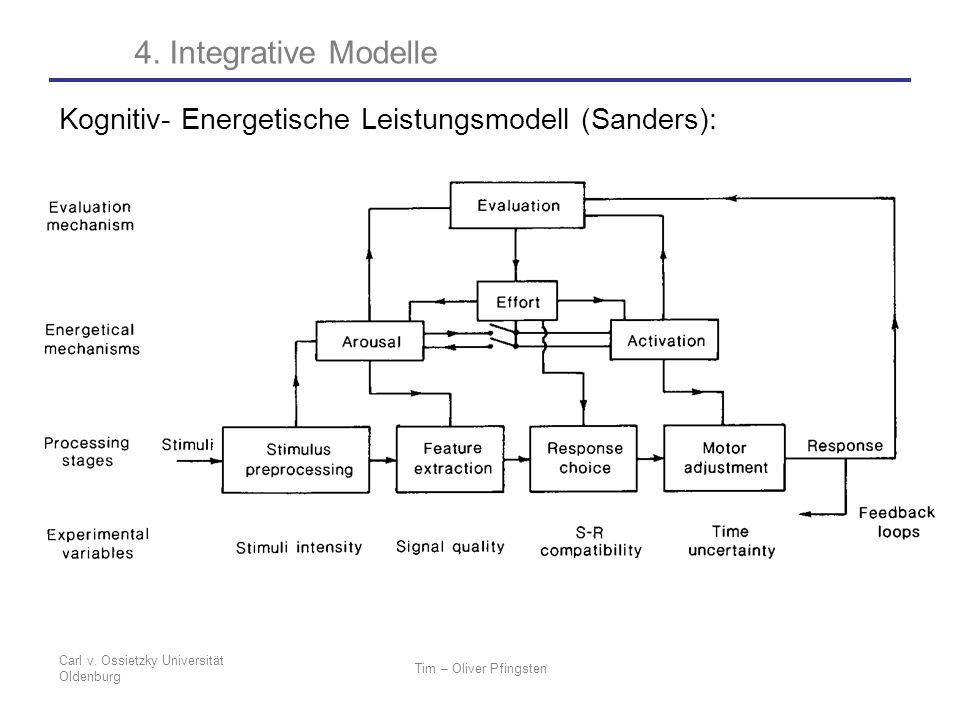 4. Integrative Modelle Kognitiv- Energetische Leistungsmodell (Sanders): Stufenspezifische Ressourcen ≡ multiple Ressourcen (Wickens)