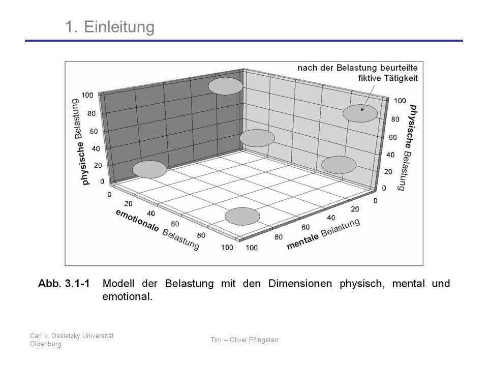Einleitung Carl v. Ossietzky Universität Oldenburg