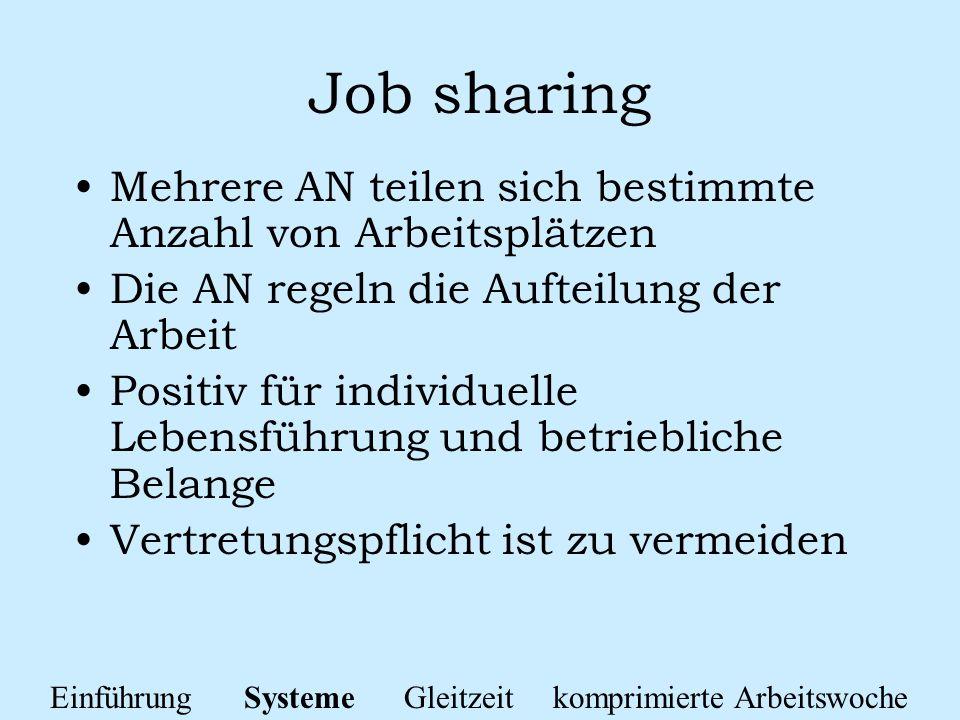 Job sharing Mehrere AN teilen sich bestimmte Anzahl von Arbeitsplätzen