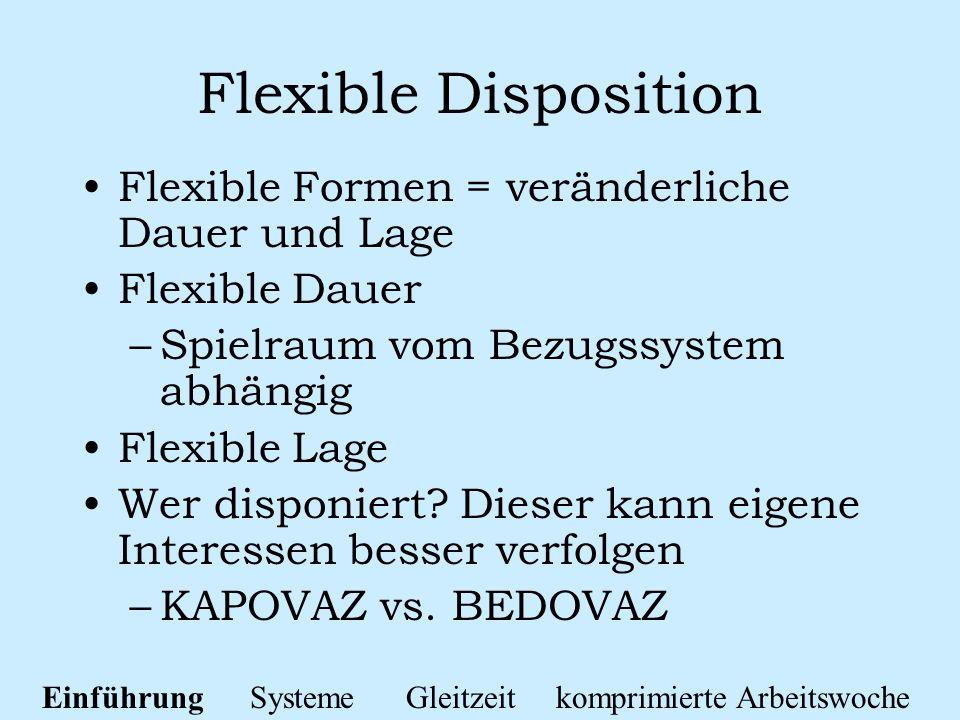 Flexible Disposition Flexible Formen = veränderliche Dauer und Lage