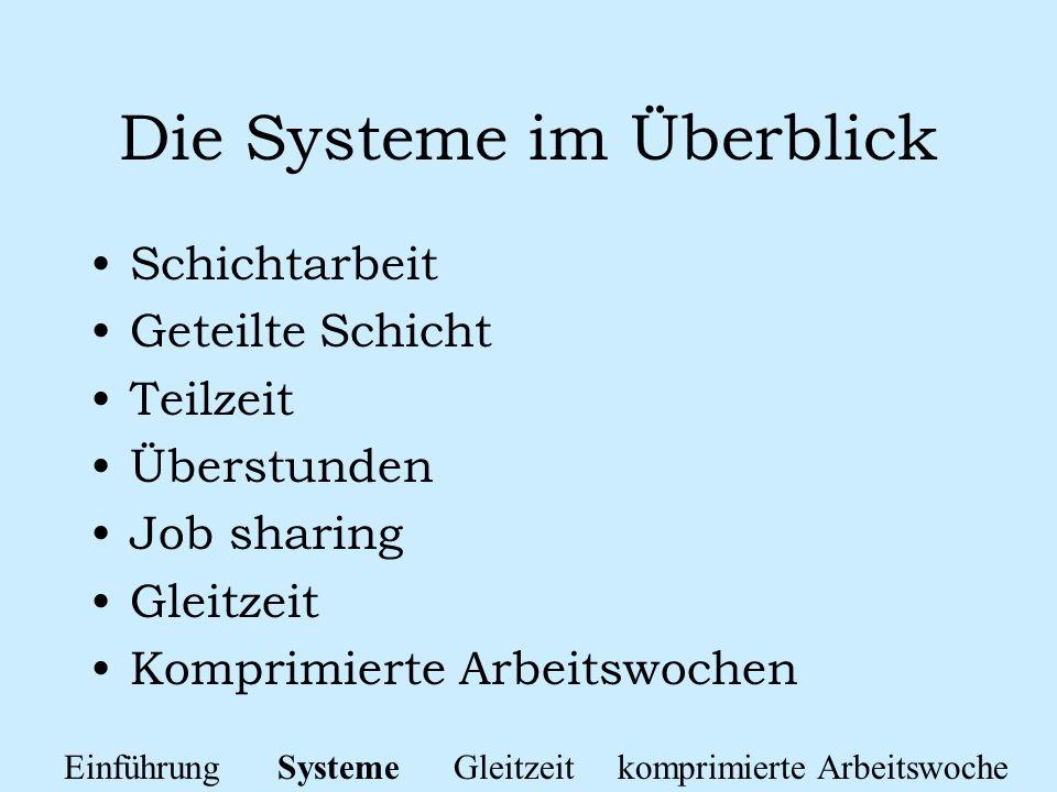 Die Systeme im Überblick