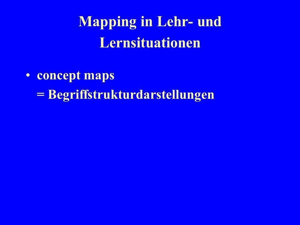 Mapping in Lehr- und Lernsituationen