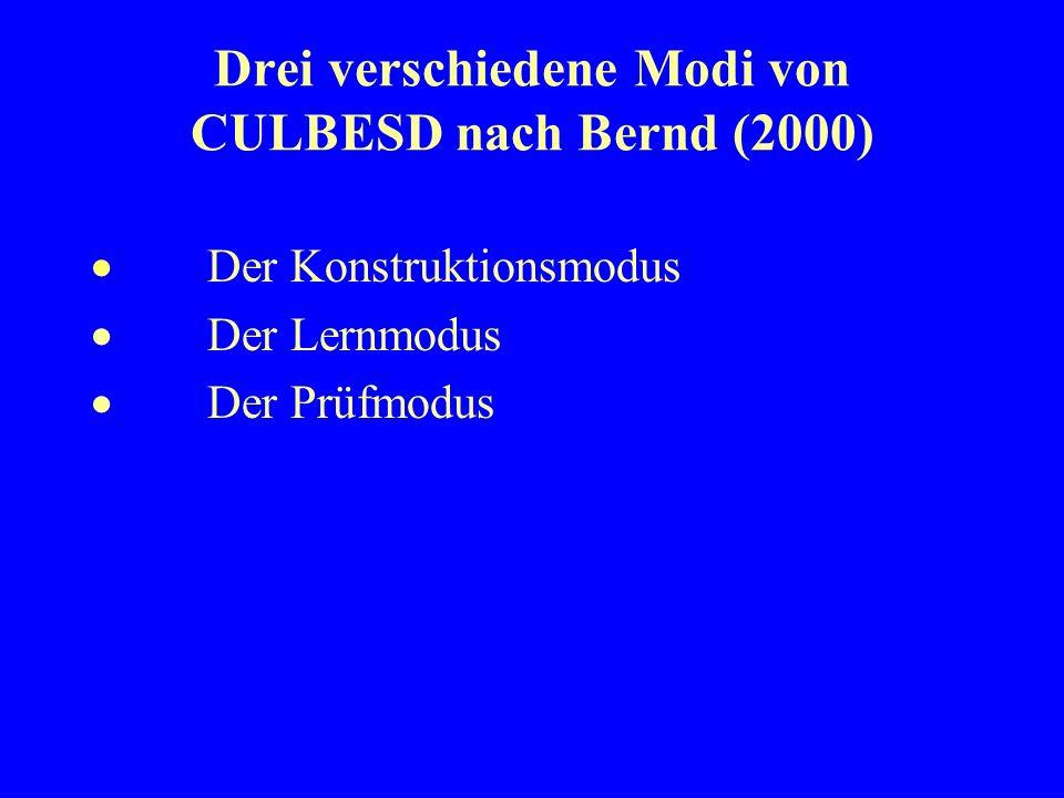 Drei verschiedene Modi von CULBESD nach Bernd (2000)