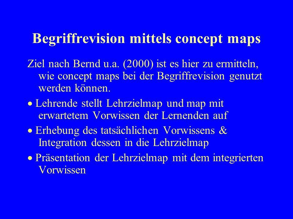 Begriffrevision mittels concept maps