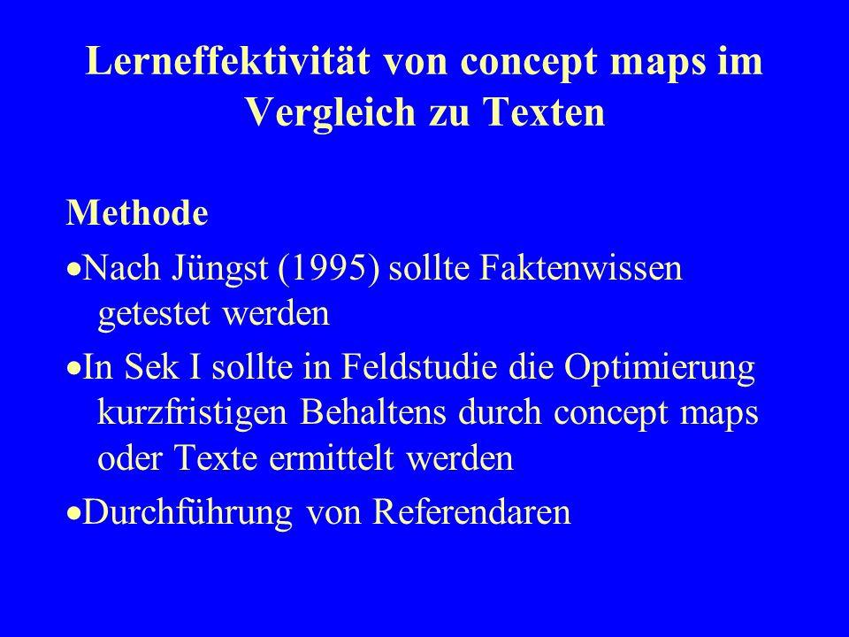 Lerneffektivität von concept maps im Vergleich zu Texten