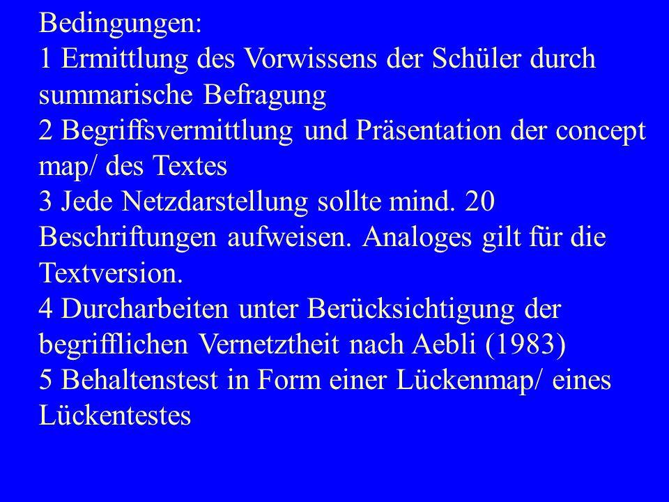 Bedingungen: 1 Ermittlung des Vorwissens der Schüler durch summarische Befragung. 2 Begriffsvermittlung und Präsentation der concept map/ des Textes.