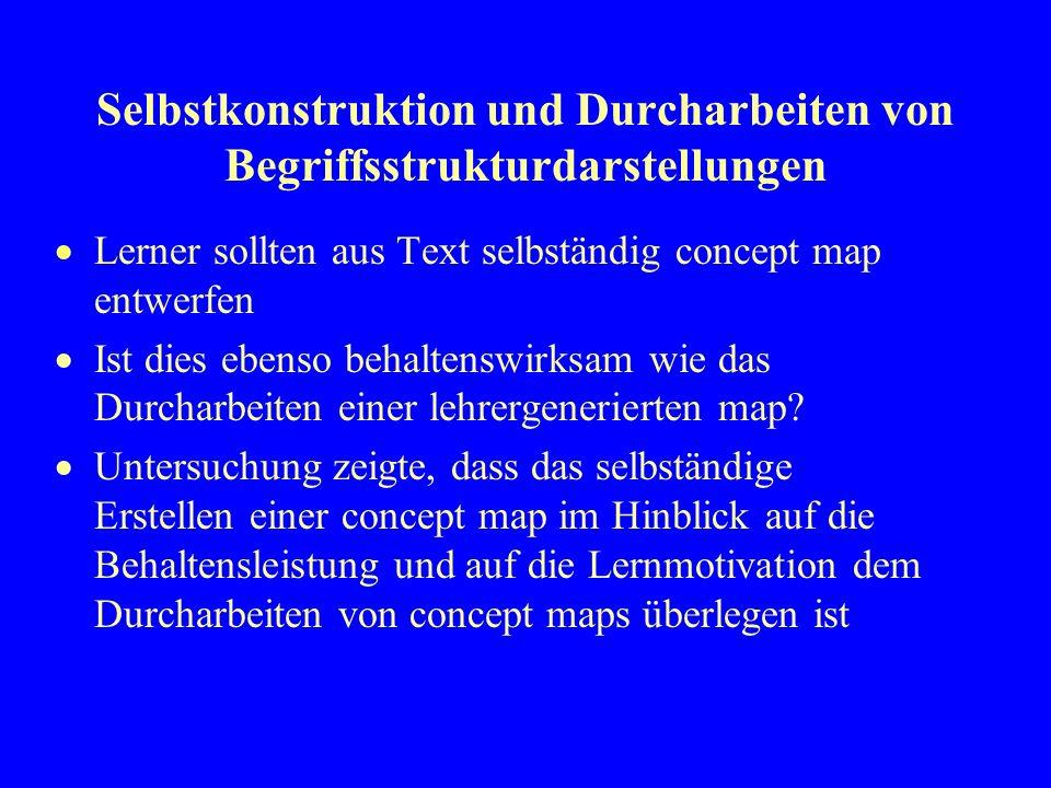 Selbstkonstruktion und Durcharbeiten von Begriffsstrukturdarstellungen