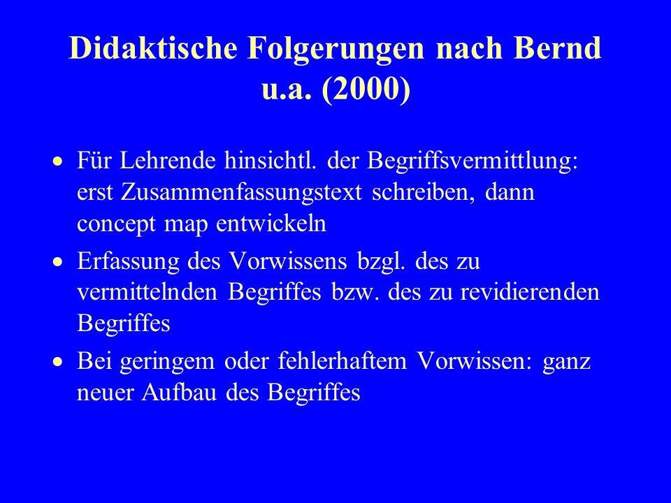 Didaktische Folgerungen nach Bernd u.a. (2000)