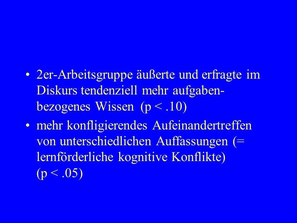2er-Arbeitsgruppe äußerte und erfragte im Diskurs tendenziell mehr aufgaben-bezogenes Wissen (p < .10)