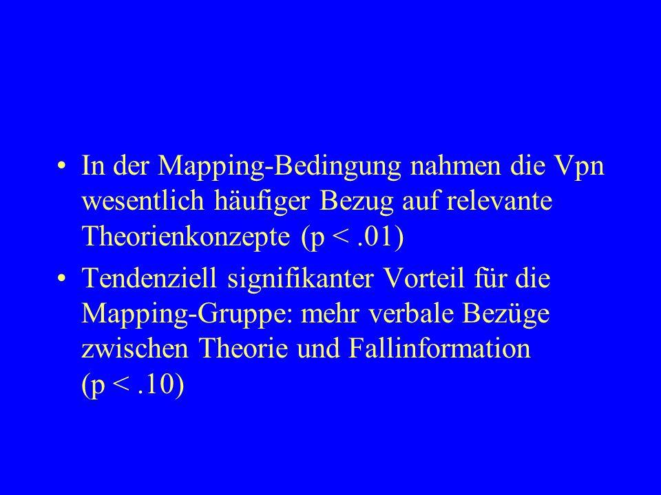 In der Mapping-Bedingung nahmen die Vpn wesentlich häufiger Bezug auf relevante Theorienkonzepte (p < .01)