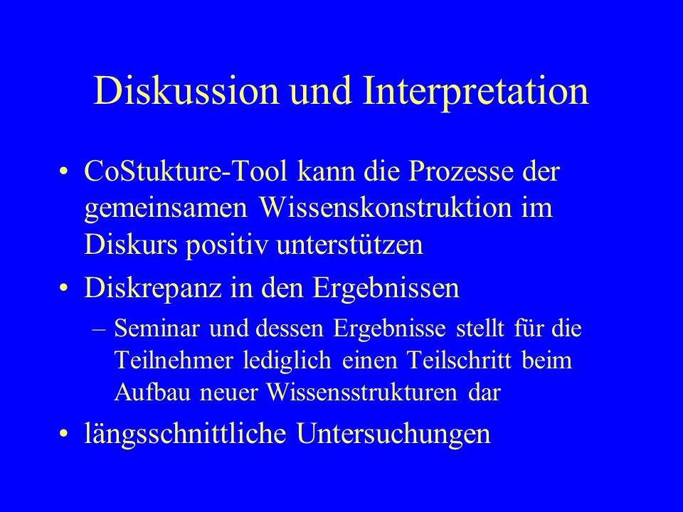 Diskussion und Interpretation