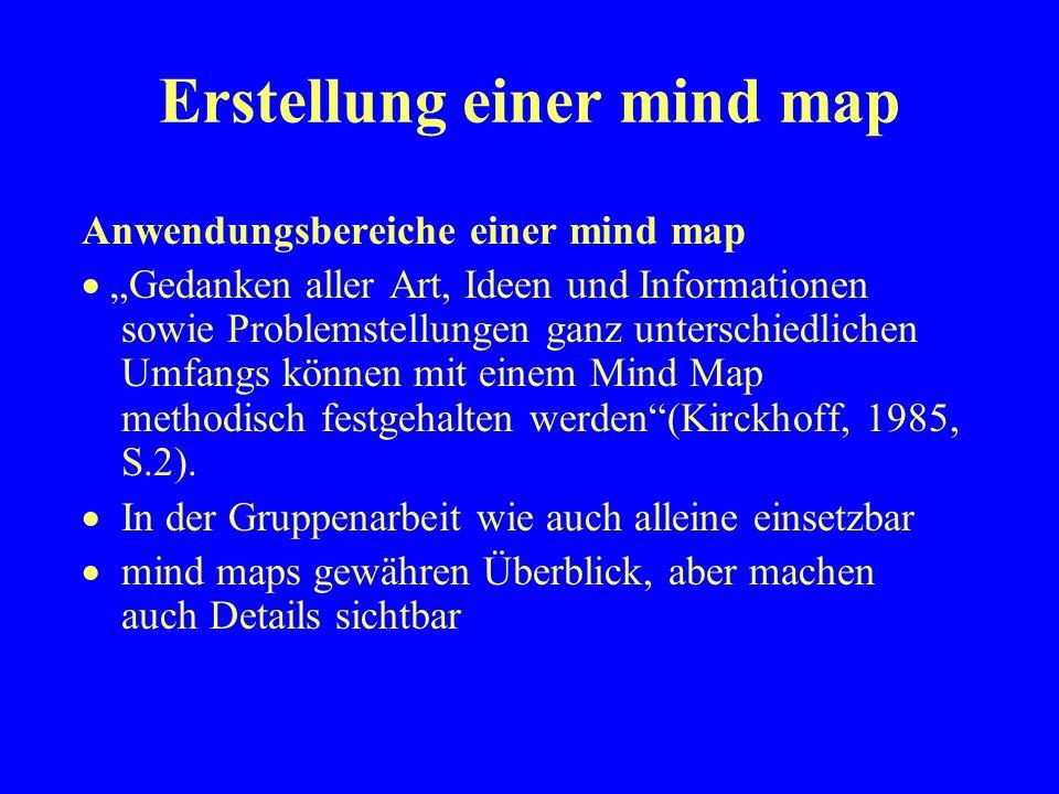 Erstellung einer mind map