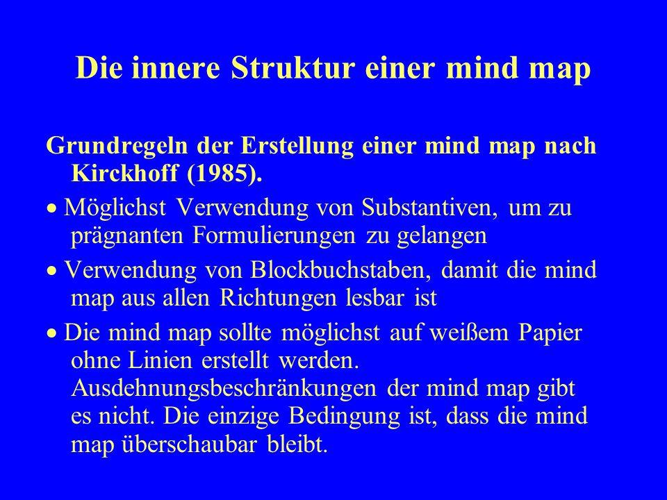 Die innere Struktur einer mind map
