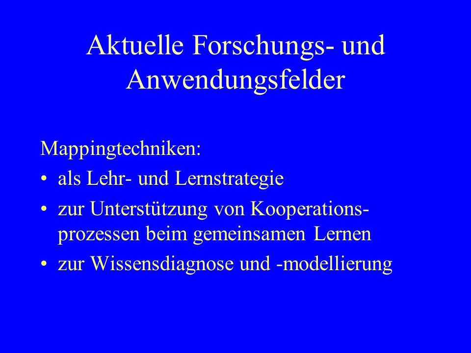 Aktuelle Forschungs- und Anwendungsfelder