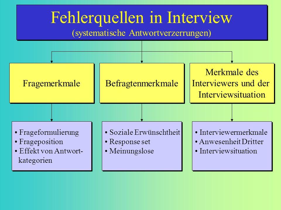 Fehlerquellen in Interview (systematische Antwortverzerrungen)
