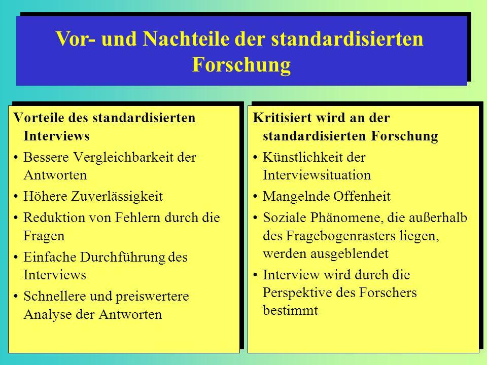 Vor- und Nachteile der standardisierten Forschung