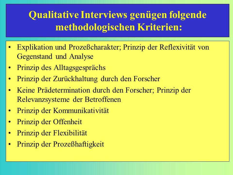Qualitative Interviews genügen folgende methodologischen Kriterien: