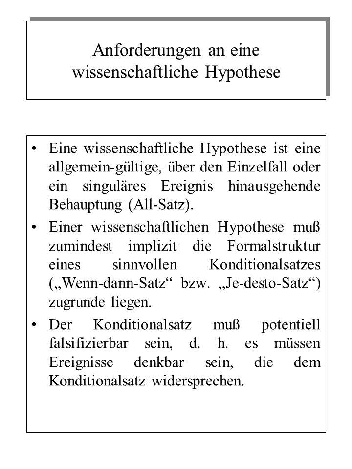 Anforderungen an eine wissenschaftliche Hypothese