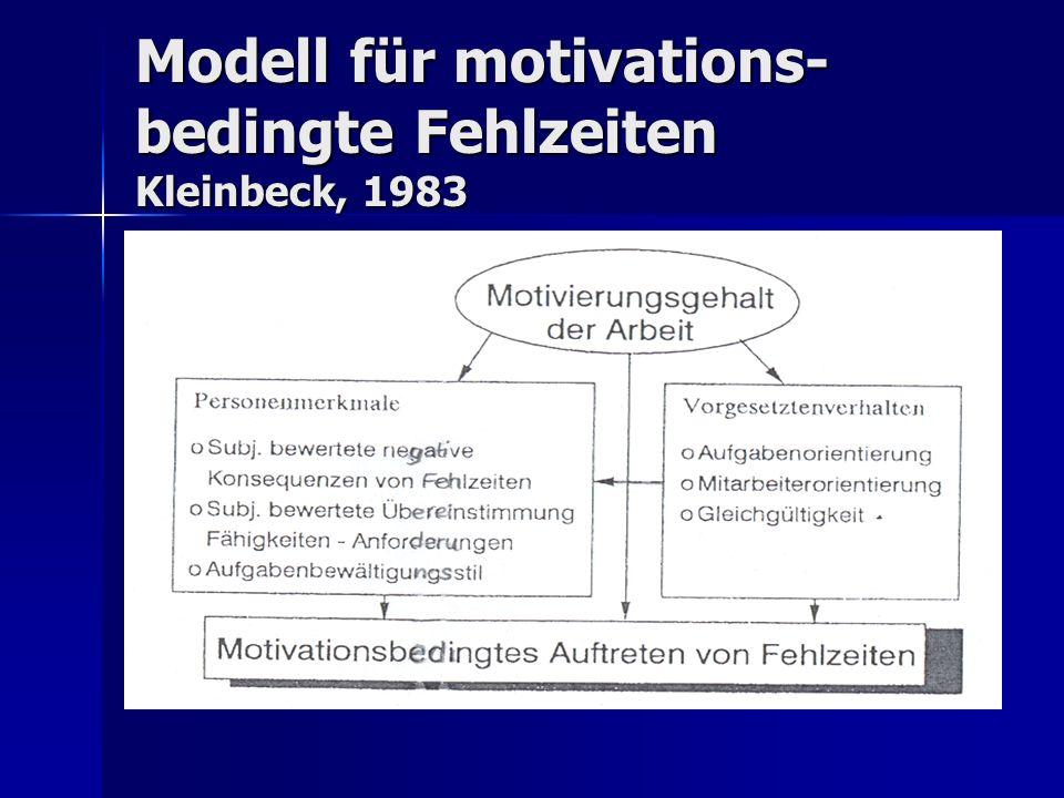 Modell für motivations-bedingte Fehlzeiten Kleinbeck, 1983