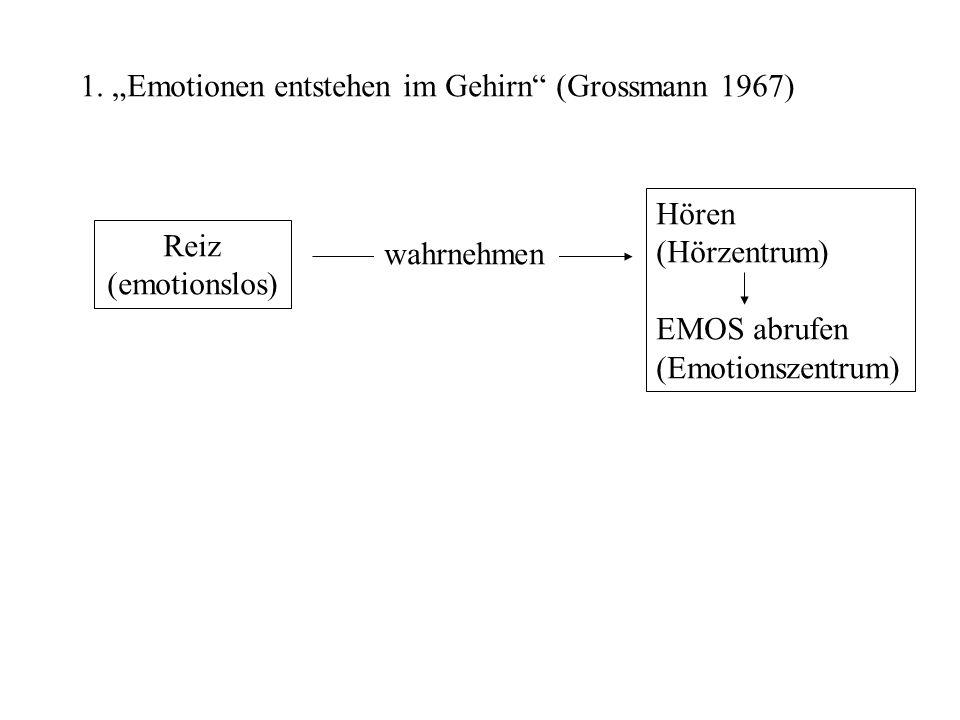 """1. """"Emotionen entstehen im Gehirn (Grossmann 1967)"""