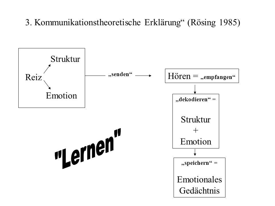 Lernen 3. Kommunikationstheoretische Erklärung (Rösing 1985)