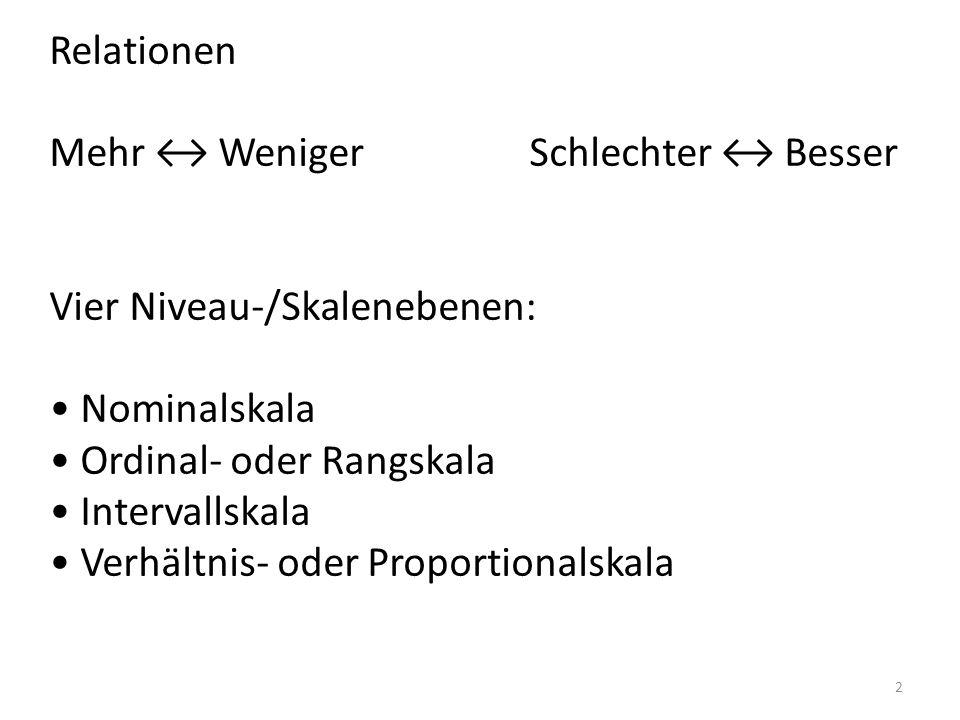 Relationen Mehr ↔ Weniger Schlechter ↔ Besser. Vier Niveau-/Skalenebenen: Nominalskala. Ordinal- oder Rangskala.