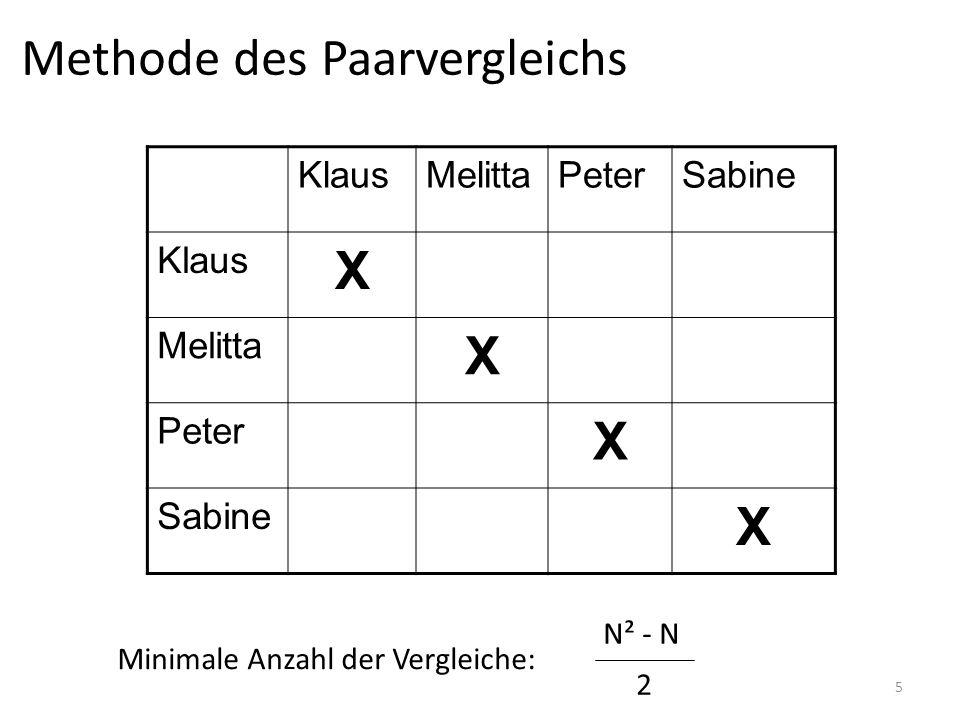 Methode des Paarvergleichs