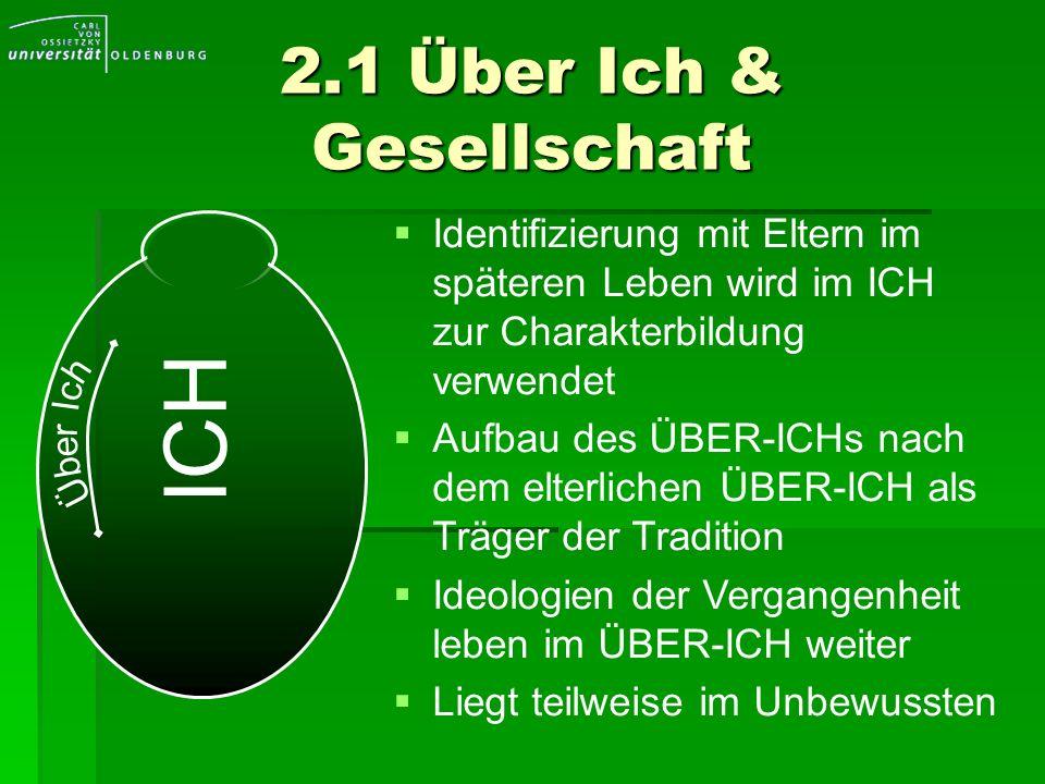 2.1 Über Ich & Gesellschaft