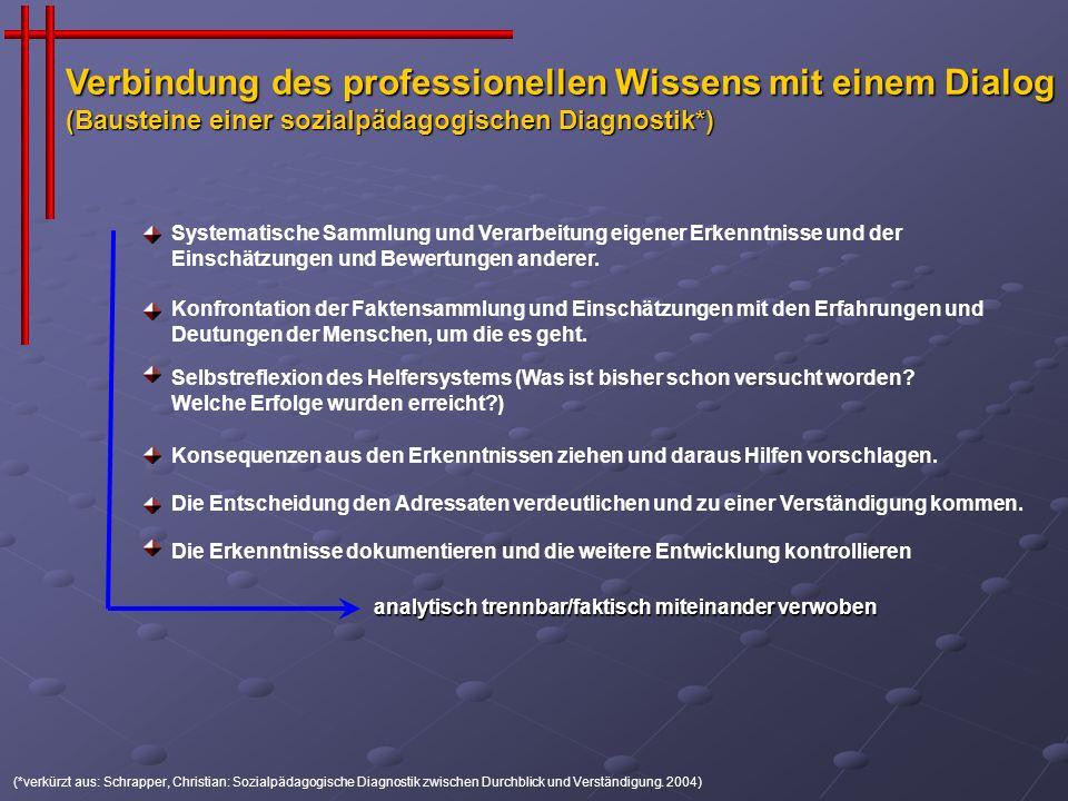 Verbindung des professionellen Wissens mit einem Dialog (Bausteine einer sozialpädagogischen Diagnostik*)