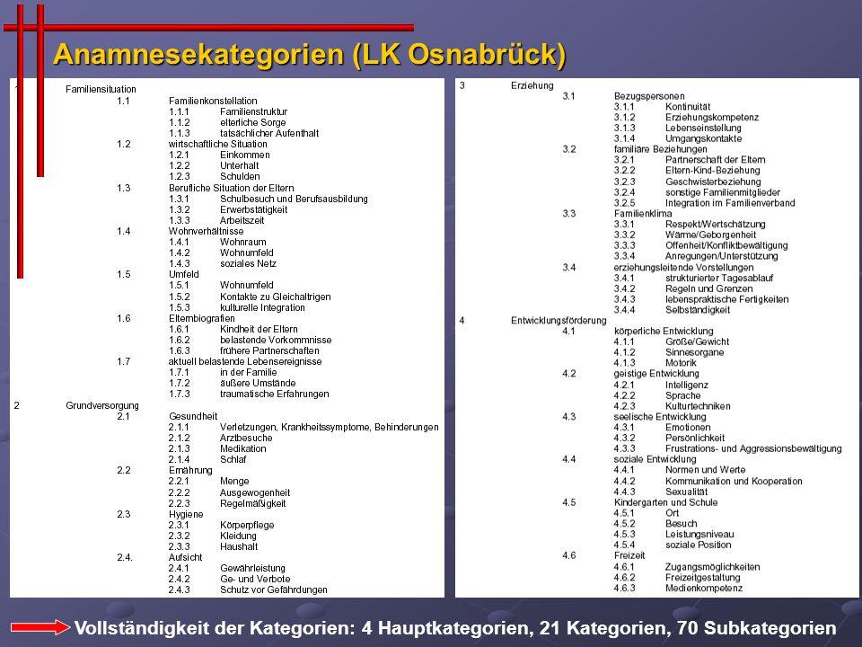 Anamnesekategorien (LK Osnabrück)