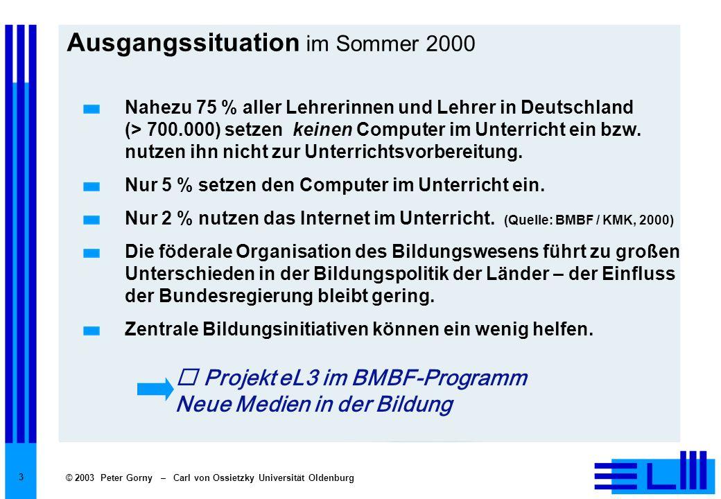 Ausgangssituation im Sommer 2000