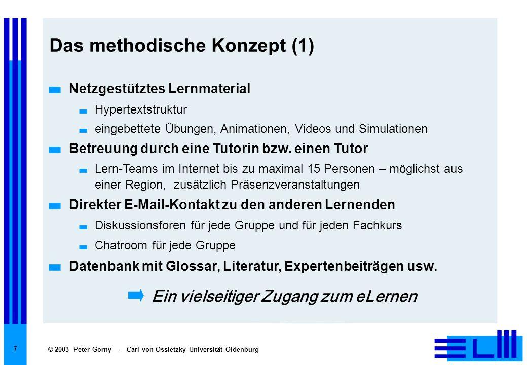 Das methodische Konzept (1)