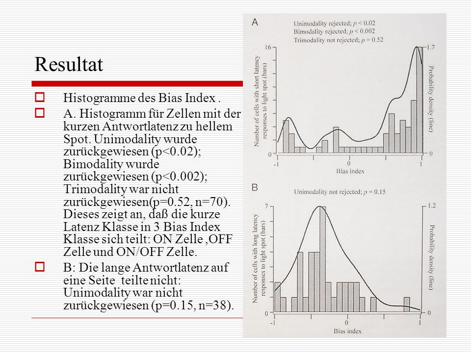 Resultat Histogramme des Bias Index .