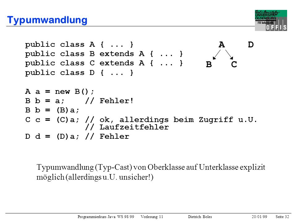 Typumwandlung A D B C public class A { ... }